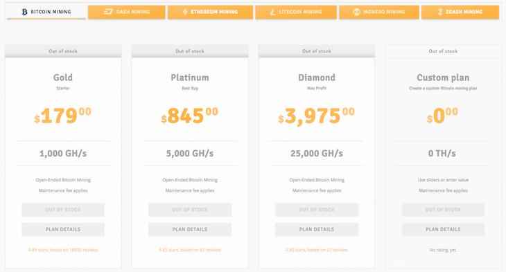 Genesis Mining Prices